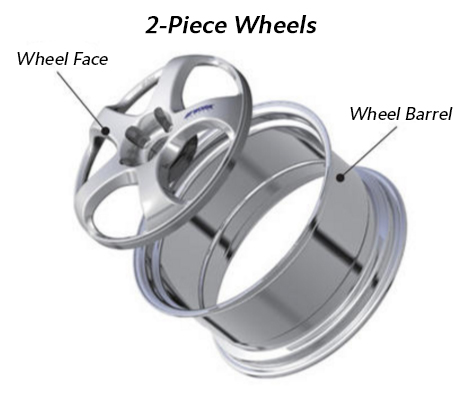 2-Piece Wheel Diagram